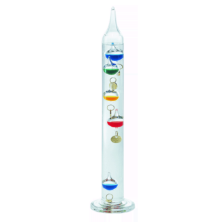 Термометр TFA (1810060153)